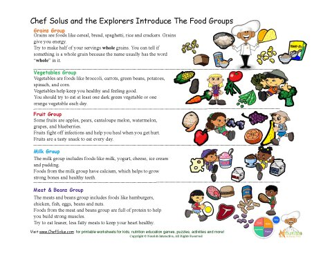 Meet the Five Food Groups Learning Sheet