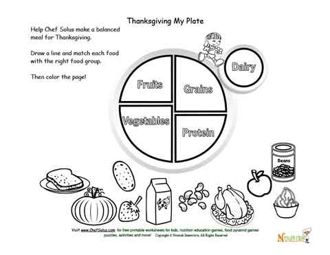 Worksheet My Plate Worksheets holidays 11 kids my plate and thanksgiving food matching coloring page