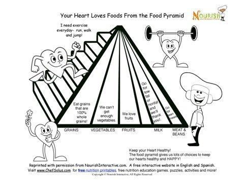 food pyramid and a healthy heart learning sheet - Nutrition Coloring Pages Kids