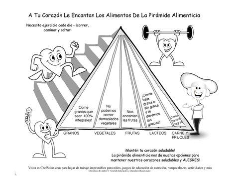 Hoja de Aprendizaje del Pirámide Alimenticia y del Corazón Saludable