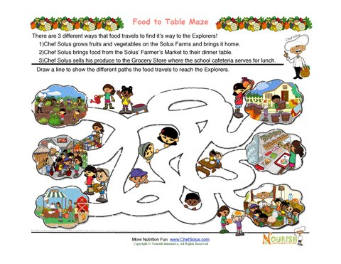 Food To Table Solusville Maze For Kids