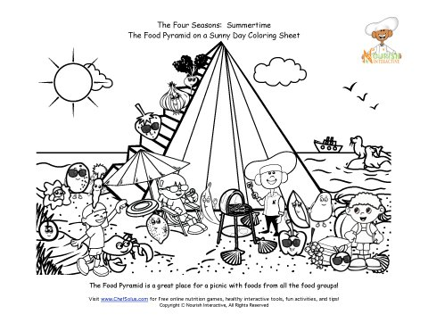 mypyramid summer coloring page - Nutrition Coloring Pages Kids