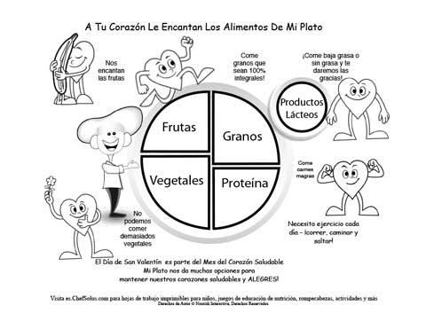 Día Festivo 2 San Valentín y Los Grupos Alimenticios En Mi Plato ...