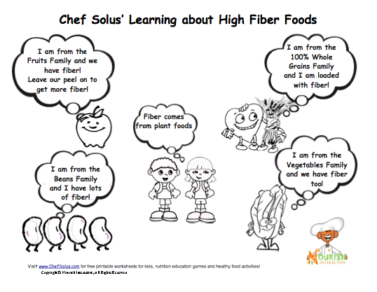 help kids eat more fiber with simple tips