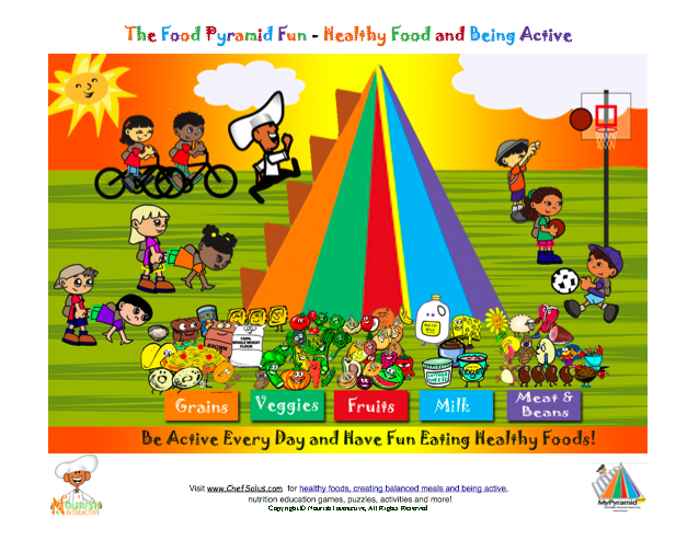Top 10 Healthy Tips For Kids Eating Food And Being Active Is Fun