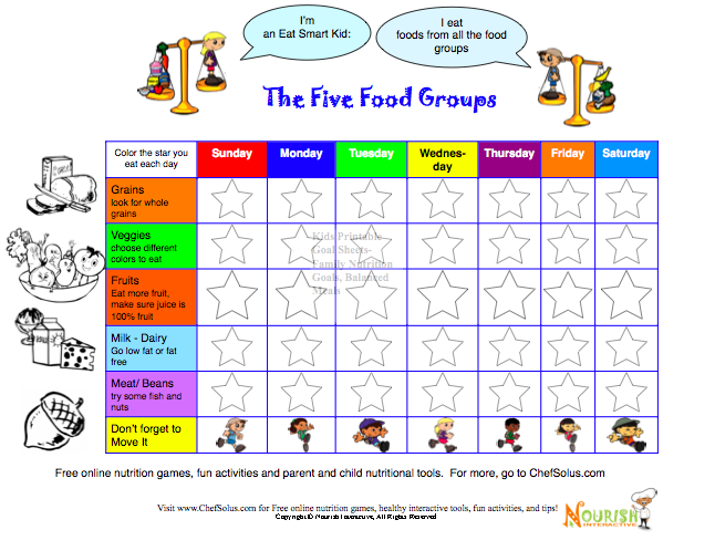 See more Food Pyramid Activities and Printable Worksheets