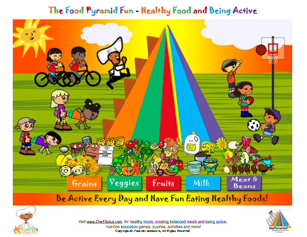 2010 s top 5 nutrition printouts for kids eating healthy food and
