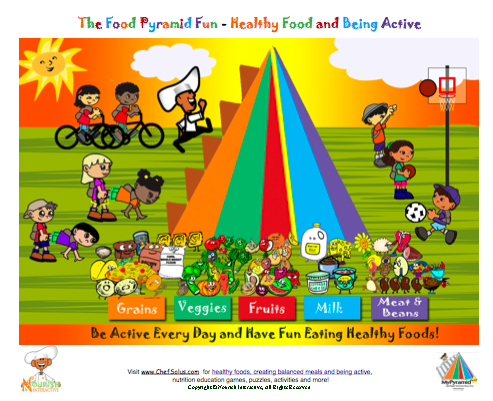 National Nutrition Month New Nutrition Grants To Improve Health Of America S Children