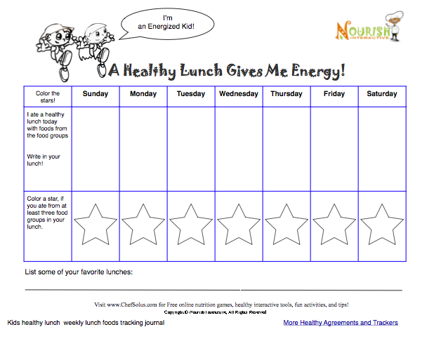 creating a healthy lunch for kids using the food groups
