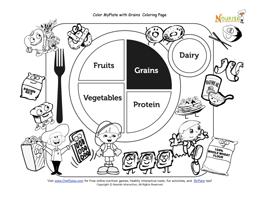 Myplate Learning Worksheets Coloring MyPlate Grains Sheet