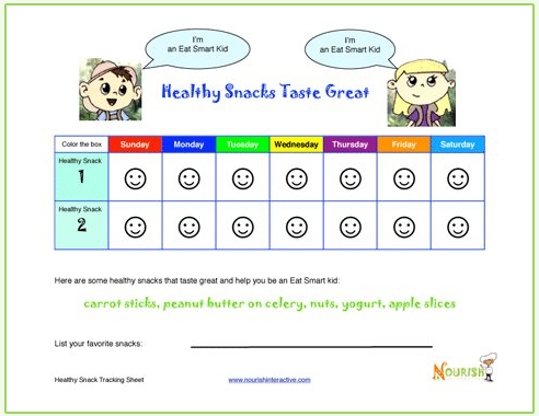 ... Healthy Nutrition for Kids and Take our Healthy Snack Food Pledge