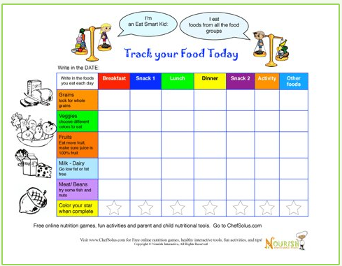 Free Printable Daily Food Journal Log for Kids