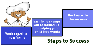 childhood obesity tips for families