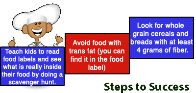 understanding nutrition quiz