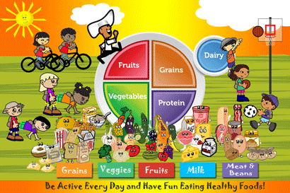 kids nutrition games and interactive healthy tools