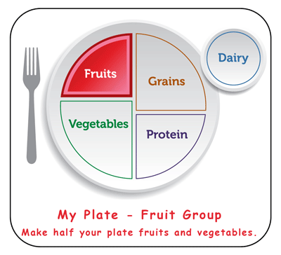 my plate healthy foods from fruit group