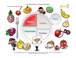 myplate healthy tips kids page kids myplate classroom sheets - Nutrition Coloring Pages Kids